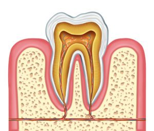 Root canal therapy treatment in Frisco, TX community